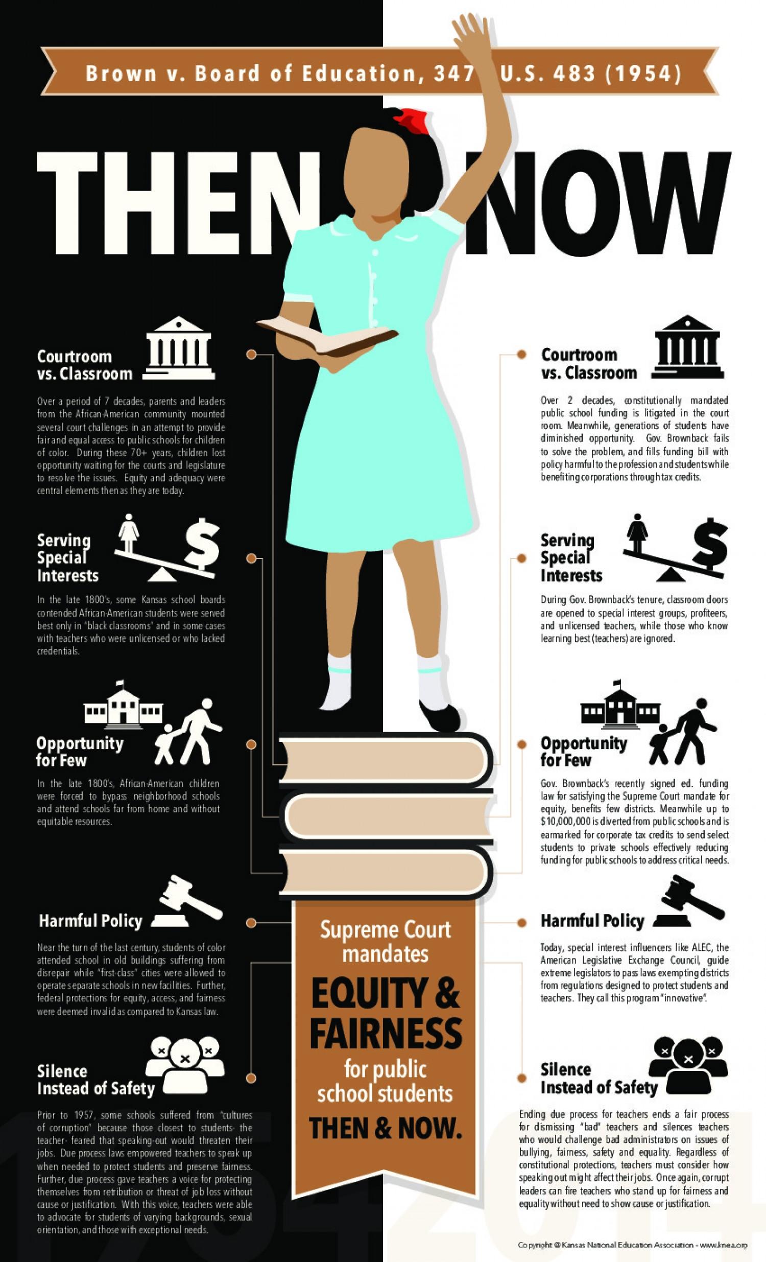 Brown-v.-Board-of-Education-speaker